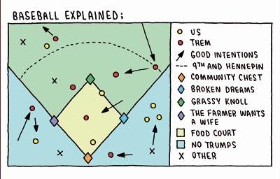 Gauld_Baseball Explained