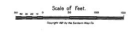 Neil Park_Scale