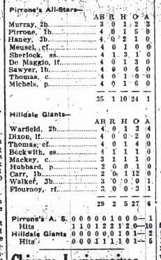 California Eagle_1-27-1928
