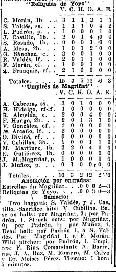 El Mundo_9-23-1922_p8b