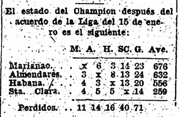 Standings_El Mundo_1923-1-18