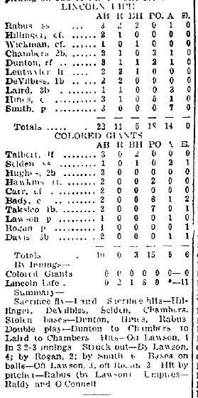 Ft Wayne Daily News_1917-5-7_p3b