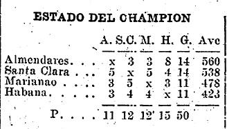 Standings_1923-1-12