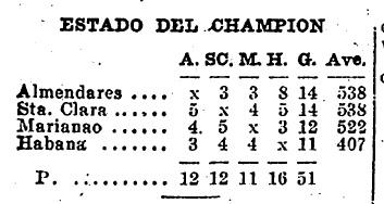 Standings_1923-1-14