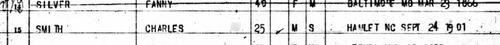 Smith_Gov Cobb_1927-1-17