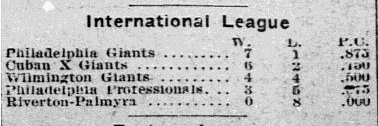 Philadelphia Inquirer_1906-9-10_p10b