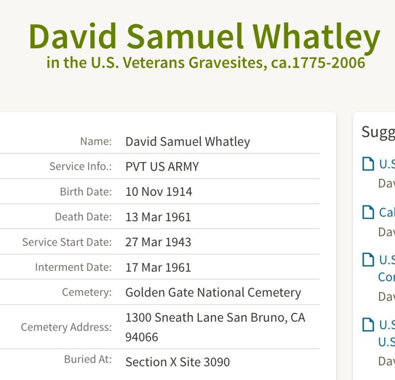 US Veterans Gravesites