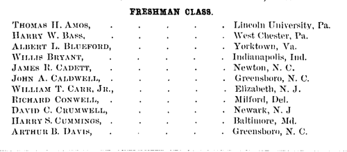 Lincoln University Catalogue_1882-83_p11