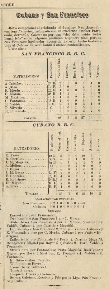 El Score_1900-8-12_p2