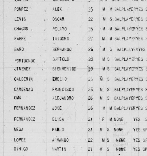 Passenger List_SS Miami_Havana-NY_1924-4-21